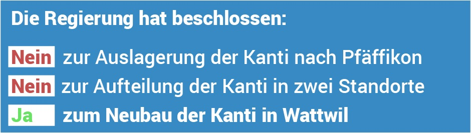 Die Regierung hat beschlossen: Neubau in Wattwil